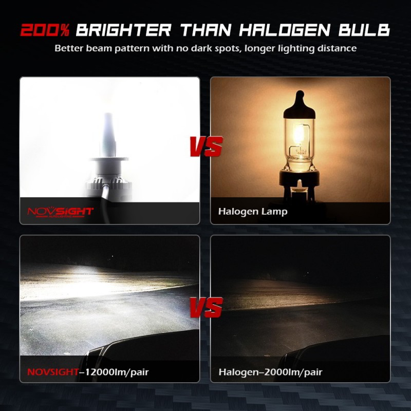 H7 LED 12V/24V (90W 12000LM) 6500K IP68 A500-N26 NOVSIGHT A500-N26 2 x 45W
